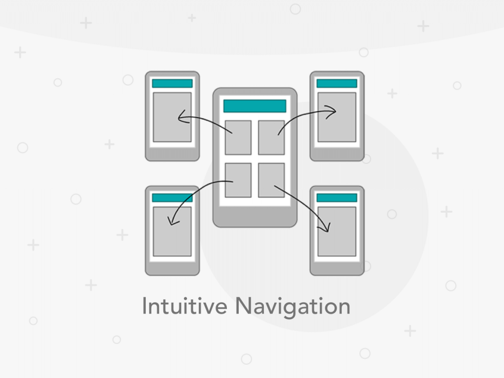Intuitive Navigation