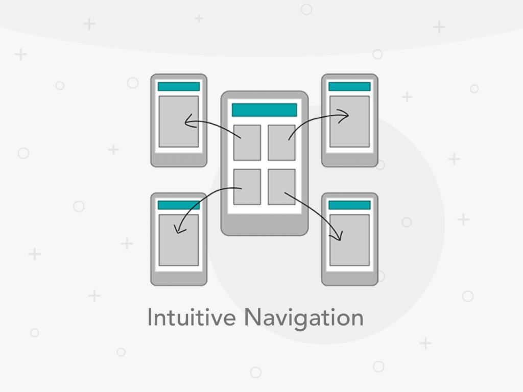 Intuitive Navigation