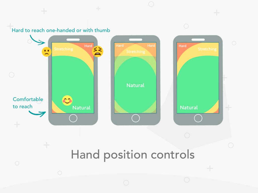 Hand Position Controls