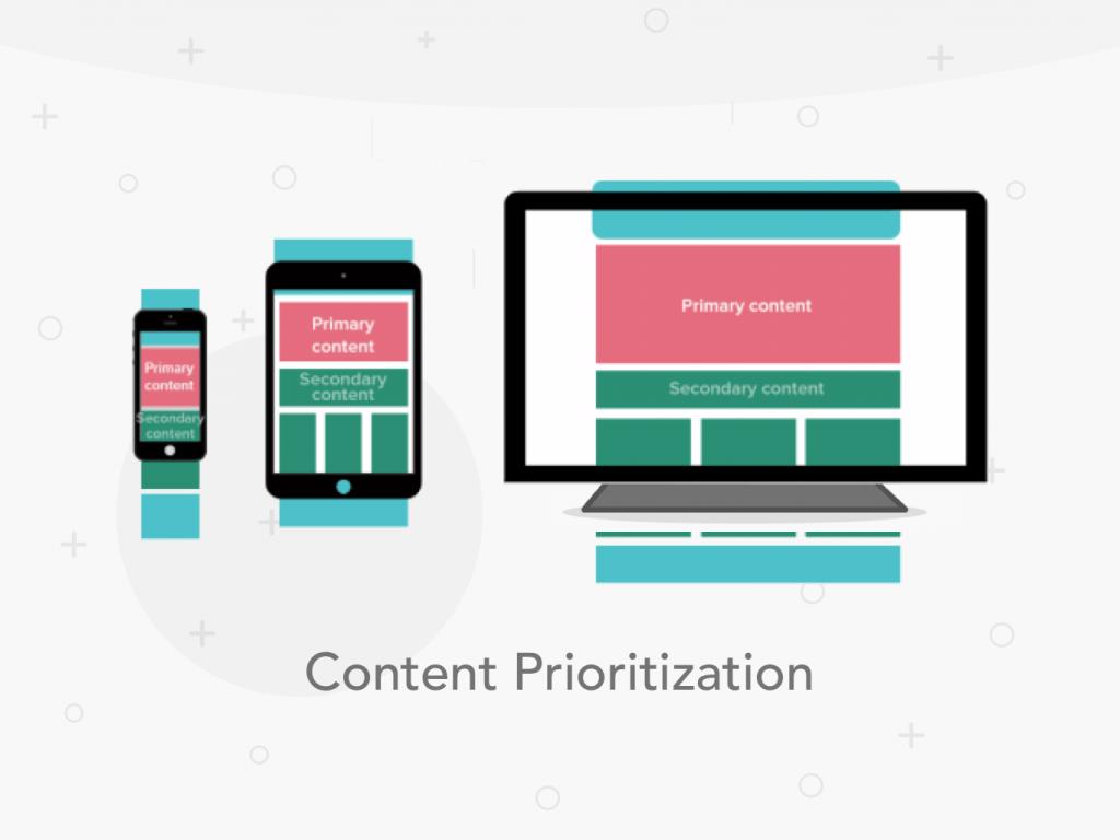 Content Prioritization