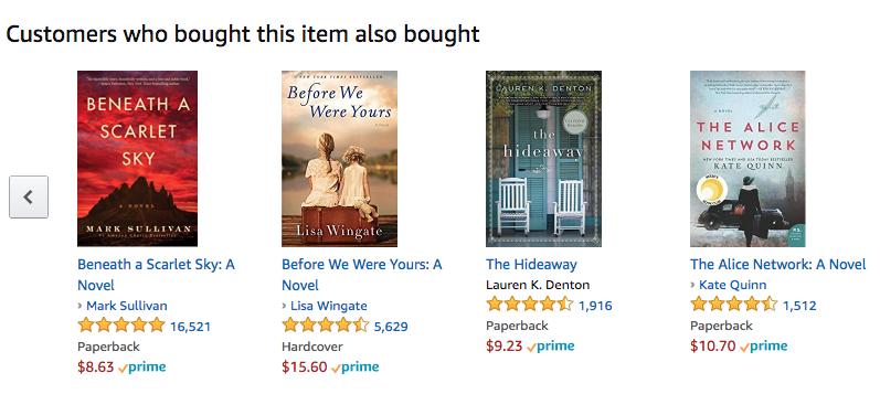Amazon Recommendations